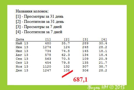 otchet-o-vypolnenii-proekta, отчет о выполнении проекта