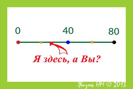 prostye-i-slozhnye-lyudi2