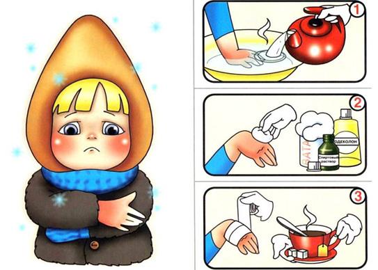 Что делать, чтобы отмороженные ушки не отвалились. Несколько важных советов для холодного дня